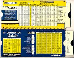Cardboard Calculators Slide Charts And Wheel Charts For