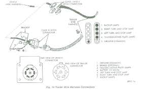 full size of 2003 jeep liberty radio wiring harness electrical towing trailer diagrams wire information per