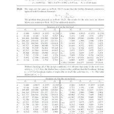Derating Chart For Conduit Nec Derating Table Emirdagnakliyat Info