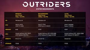 Outriders is coming on 1 april 2021. Cz6mz8ncqhb9wm