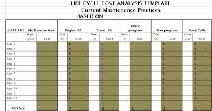 cost forecasting template budget cost analysis template