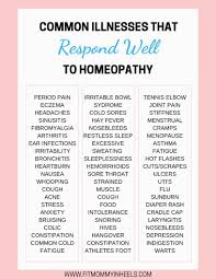Homeopathy A Beginners Guide Connect And Share Promote