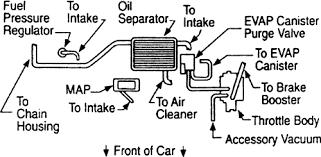 chevrolet cavalier 2 2 engine vacuum diagram • descargar com repair guides vacuum diagrams vacuum diagrams autozone