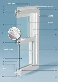 vinyl window replacement parts. Interesting Window DoubleHung Diagram In Vinyl Window Replacement Parts I