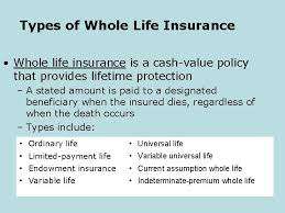 Stated value insurance is typically reserved for items like classic cars, and while it won't provide you with the full replacement cost in the event of a total loss, it can still be a smart option. Chapter 11 Life Insurance Copyright 2017 Pearson Education