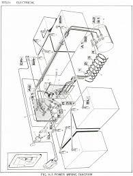 Wiring diagram for club car electric golf cart new vintage ezgo wiring diagrams wiring diagrams eugrab new wiring diagram for club car electric golf