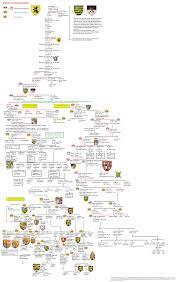 house of wettin fandom genealogy and house house of wettin
