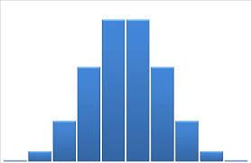 Binomial Chart Binomial Table For N 7 N 8 And N 9