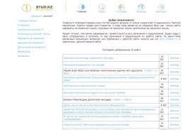 База рефератов Развлечения Отдых и развлечения Каталог Казах  Сайт