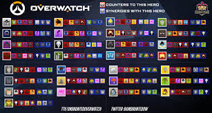 Updated Hero Counters Synergies Guide Overwatch