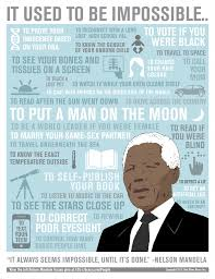 Nelson Mandela Education Quote Best Nelson Mandela For Kids Autobiography And Lessons GlobalEd