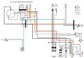 diagram wiring 1999 sportster wiring diagram inside
