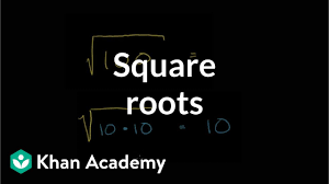Perfect Squares Chart 1 25 Understanding Square Roots Video Khan Academy