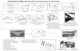 yamaha golf cart wiring diagram for g3 the stuning gas carlplant yamaha g9 gas golf cart wiring diagram at Yamaha Gas Golf Cart Wiring Diagram