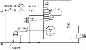 atwood furnace wiring diagram 8531 wiring diagrams best atwood 8531 wiring diagram wiring diagram library rv furnace wiring diagrams atwood furnace wiring diagram 8531