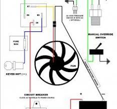 interesting 1998 honda crv wiring diagram 1997 honda cr v wiring creative stand fan wiring diagram wiring diagram of electric stand fan valid iroc fan wiring diagram