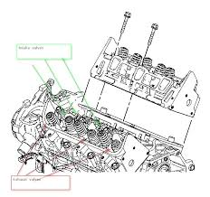 2000 chevy bu engine diagram notasdecafe co 2000 chevy bu engine wiring diagram 3 1 auto images and specification