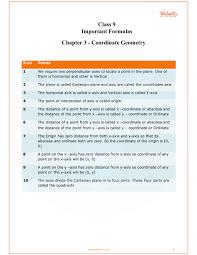Cbse Class 9 Maths Chapter 3 Coordinate Geometry Formulas