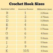 Crochet Needle Size Chart Beginners Guide To Crochet Hook Sizes And Styles Crochet