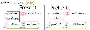 Preferir Conjugation Lamasa Jasonkellyphoto Co