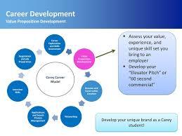 Career Services Workshop Series Ppt Download