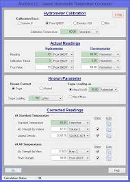 Alcohol Proof Conversion Chart Liqueur Hydrometer Temperature Correction Calculator