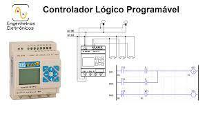 Curso CLP - Controlador Logico Programavel CLIC-02 Completo 7.1.1 e 7.1.2  Entrada e saida digital - YouTube