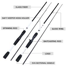 <b>1.8M Fishing Rod</b> Reel Set <b>6</b>-<b>12 LB</b> Baitcasting Spinning Lure Pole ...