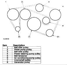 2005 pontiac grand prix serpentine belt diagram moreover fuel pump i need a serpentine belt routing diagram for 01 jaguar s type 3 0 2005 pontiac grand prix serpentine belt diagram moreover fuel pump