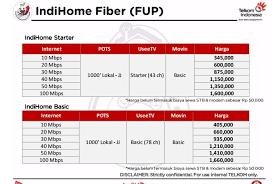Indihome/speedy kini memiliki ketentuan baru dalam penggunaan datanya. Update Harga Paket Speedy Indihome Telkom 2016 Barokong Com