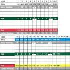 Course Details - Chanticlair Golf Course