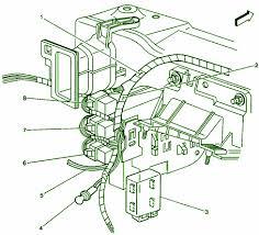 97 pontiac grand prix fuse box layout 97 automotive wiring diagrams 1999 pontiac grand prix 3 8 engine fuse box