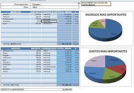 Formato A Descargar De Presupuestos Ingresos Y Gastos Bolivia