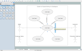 services uml use case diagram  atm system  uml use case exampleuml use case diagram