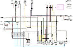 klr650 wiring diagram wiring diagram dodge electronic ignition wiring diagram luxury 89 kawasaki klr 650 wiring diagram 1998 kawasaki wiring diagrams of dodge electronic ignition wiring diagram