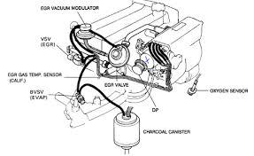 94 geo prizm engine diagram wiring diagram expert 94 geo prizm engine diagram data wiring diagram 94 geo prizm engine diagram