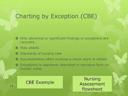 Nursing Documentation Charting By Exception Documenting And Reporting Ppt Download