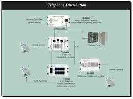 channel vision 4x8 rj45 telecom distribution module rj31x telephone distribution layout diagram