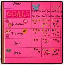 Sticker Chart My Beautiful Temple Weight Loss Rewards