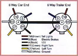 wiring diagram for 6 pin trailer plug readingrat net 4 pin trailer wiring at 7 Pin Trailer Connector Diagram
