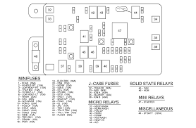 chevy suburban fuse box diagram image 2004 chevrolet trailblazer fuse box diagram vehiclepad 2004 on 2003 chevy suburban fuse box diagram
