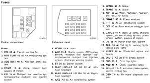 ford xd fuse box wiring diagram site ford xd fuse box wiring diagram library hotrod fuse box 2008 scion xd fuse box wiring