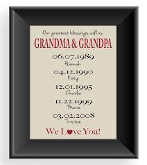This unique GRANDPARENTS Print is the perfect gift! She will cherish it for  years to