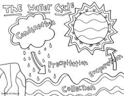 Small Picture Water Cycle Coloring Pages and Printables Classroom Doodles