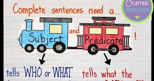 Complete Sentence Anchor Chart Subjects Predicates Anchor Chart Crafting Connections