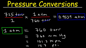 Psig To Psi Converter Chart Gas Pressure Unit Conversions Torr To Atm Psi To Atm Atm To Mm Hg Kpa To Mm Hg Psi To Torr