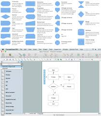 Flow Chart Basics Pdf 51 Unmistakable Flowchart Guide Pdf