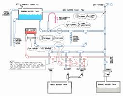98 fleetwood rv wiring diagram keystone wiring diagram coleman coleman forest river rv wiring diagrams unique fleetwood rv wiring diagram on keystone wiring diagram
