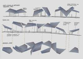 roof form roof forms requirements for pitched or applied pitch roofs
