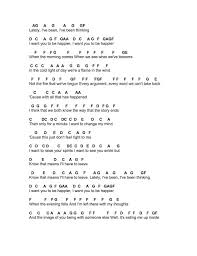 Print and download take my life and let it be easy piano sheet music sheet music. Flute Sheet Music Search Results For Happier Piano Sheet Music Letters Clarinet Sheet Music Easy Piano Sheet Music